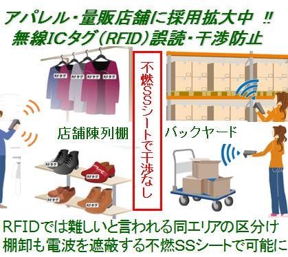 RFID電子タグシールド対策 干渉誤読解決しアパレル・専門店採用 | 光洋 ...